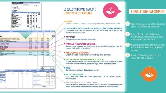 L'objectif du bulletin de paie clarifié : rendre plus compréhensible pour le salarié les éléments de son bulletin de paie, dont les nombreuses mentions et intitulés sont souvent incompréhensibles pour le néophyte. Quelles sont les nouvelles rubriques du bulletin de paie simplifié ?