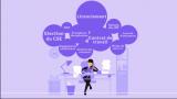 Les outils digitaux, une aide au respect du droit du travail ?